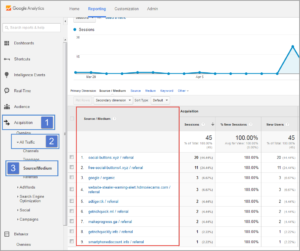 Look to see if SPAM fills your Google analytics.